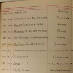 Entry from Register of Lecturers, 1855-1915 SOM 4/2/1